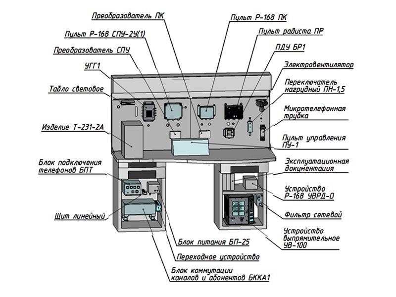 Р 168 25у инструкция по эксплуатации и схемы электрические